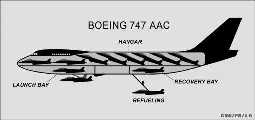 """blog - Koncept lietajúcich lietadlových """"loďí"""""""